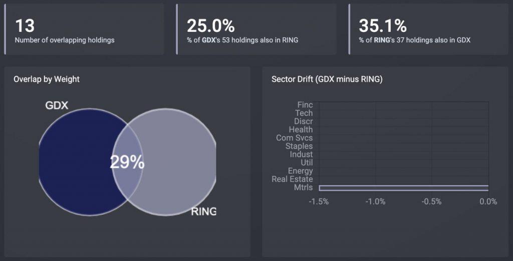 比較_GDX-RING