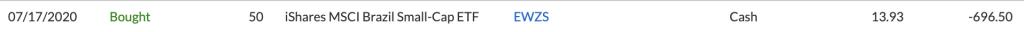 比較の結果 ブラジル小型ETF「EWZS」購入