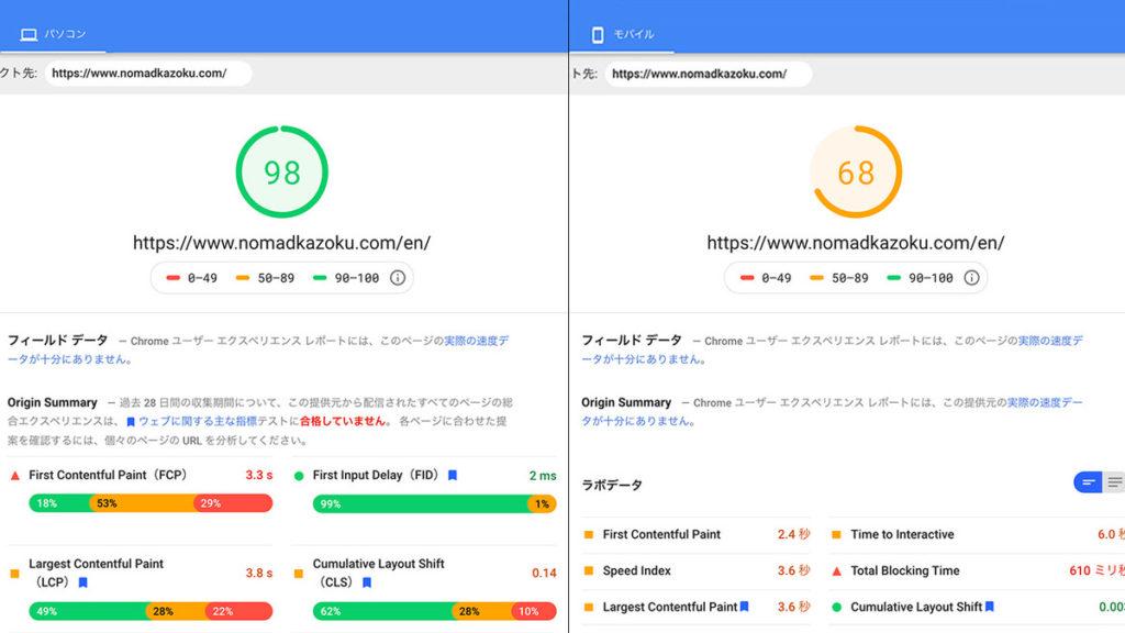 WordPress 高速化 改善後(お試しプラン)